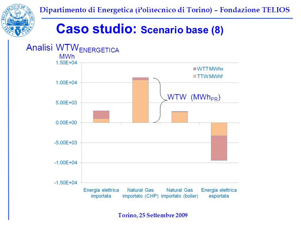 Dipartimento di Energetica (Politecnico di Torino) – Fondazione TELIOS Caso studio: Scenario base (8) Tabella 1: Scenario base Ψ F,TOT =10696 kW Ψ P,TOT =2212 kW Ψ I,TOT =8484,2 kW η ex,tot =1-Ψ I,tot /Ψ F,tot =0,2068 Analisi WTW ENERGETICA WTW (MWh PR ) MWh Torino, 25 Settembre 2009
