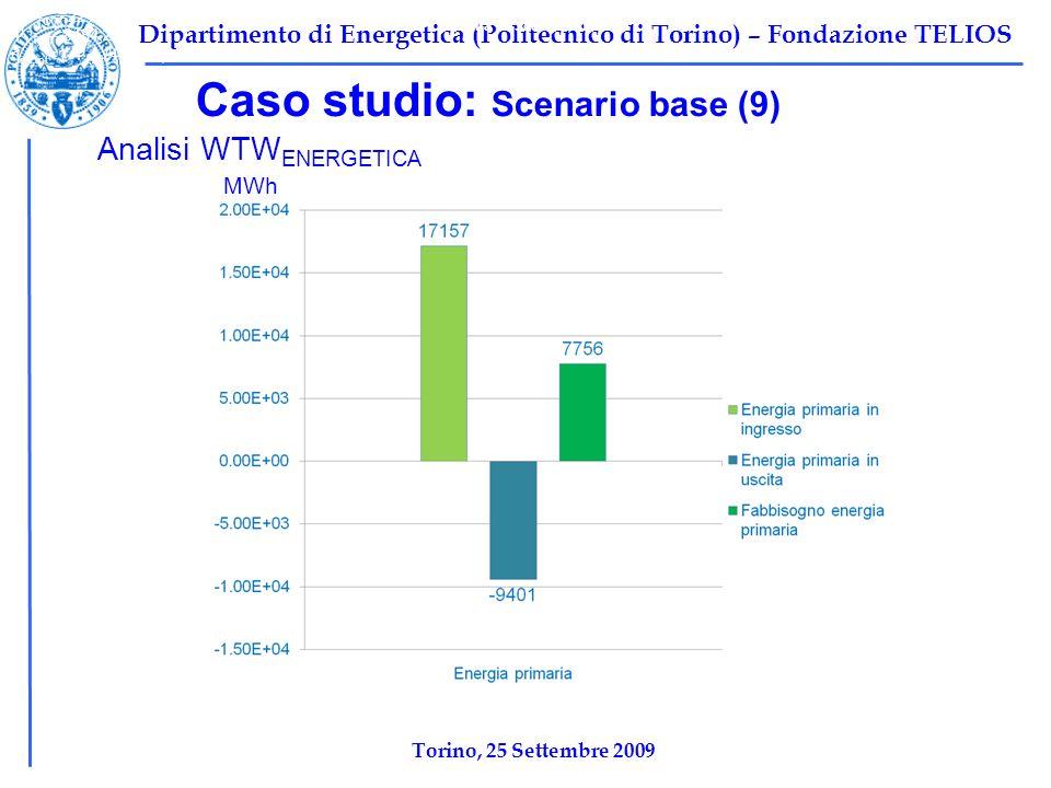 Dipartimento di Energetica (Politecnico di Torino) – Fondazione TELIOS Caso studio: Scenario base (9) Tabella 1: Scenario base Ψ F,TOT =10696 kW Ψ P,TOT =2212 kW Ψ I,TOT =8484,2 kW η ex,tot =1-Ψ I,tot /Ψ F,tot =0,2068 Analisi WTW ENERGETICA MWh Torino, 25 Settembre 2009