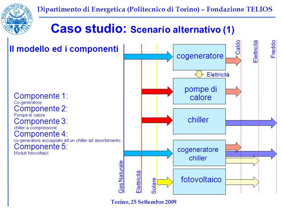 Dipartimento di Energetica (Politecnico di Torino) – Fondazione TELIOS Caso studio: Scenario alternativo (1) Il modello ed i componenti Componente 1: Co-generatore; Componente 2: Pompe di calore Componente 3: chiller a compressione Componente 4: co-generatore accoppiato ad un chiller ad assorbimento; Componente 5: Moduli fotovoltaici Elettricità cogeneratore pompe di calore fotovoltaico chiller Torino, 25 Settembre 2009