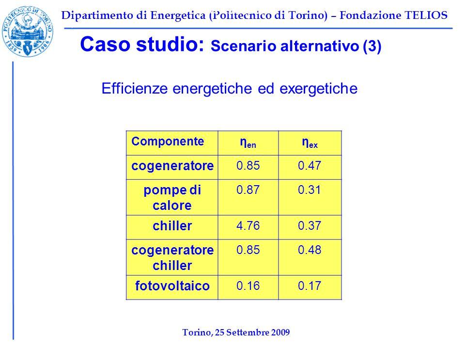 Dipartimento di Energetica (Politecnico di Torino) – Fondazione TELIOS Caso studio: Scenario alternativo (3) Efficienze energetiche ed exergetiche Tabella 1: Scenario base Ψ F,TOT =10696 kW Ψ P,TOT =2212 kW Ψ I,TOT =8484,2 kW η ex,tot =1-Ψ I,tot /Ψ F,tot =0,2068 Componenteη en η ex cogeneratore 0.850.47 pompe di calore 0.870.31 chiller 4.760.37 cogeneratore chiller 0.850.48 fotovoltaico 0.160.17 Torino, 25 Settembre 2009