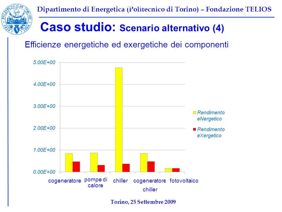 Dipartimento di Energetica (Politecnico di Torino) – Fondazione TELIOS Caso studio: Scenario alternativo (4) Efficienze energetiche ed exergetiche dei componenti Tabella 1: Scenario base Ψ F,TOT =10696 kW Ψ P,TOT =2212 kW Ψ I,TOT =8484,2 kW η ex,tot =1-Ψ I,tot /Ψ F,tot =0,2068 cogeneratore pompe di calore fotovoltaicochiller Torino, 25 Settembre 2009