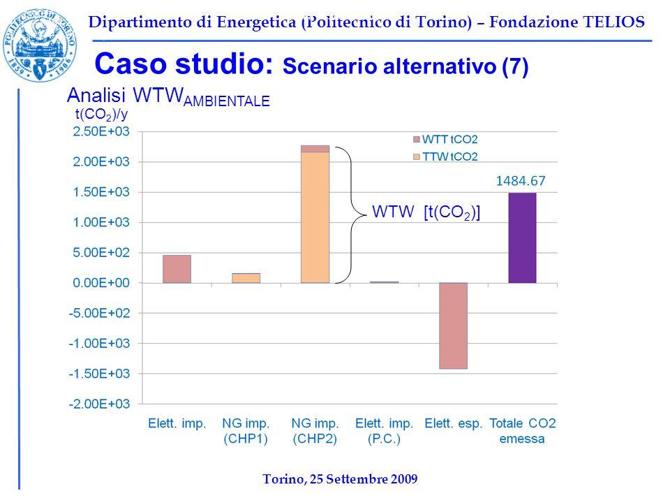 Dipartimento di Energetica (Politecnico di Torino) – Fondazione TELIOS Caso studio: Scenario alternativo (7) Tabella 1: Scenario base Ψ F,TOT =10696 kW Ψ P,TOT =2212 kW Ψ I,TOT =8484,2 kW η ex,tot =1-Ψ I,tot /Ψ F,tot =0,2068 Analisi WTW AMBIENTALE t(CO 2 )/y WTW [t(CO 2 )] Torino, 25 Settembre 2009