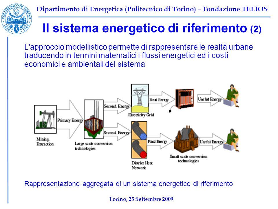 Dipartimento di Energetica (Politecnico di Torino) – Fondazione TELIOS Il sistema energetico di riferimento (2) L approccio modellistico permette di rappresentare le realtà urbane traducendo in termini matematici i flussi energetici ed i costi economici e ambientali del sistema Rappresentazione aggregata di un sistema energetico di riferimento Torino, 25 Settembre 2009