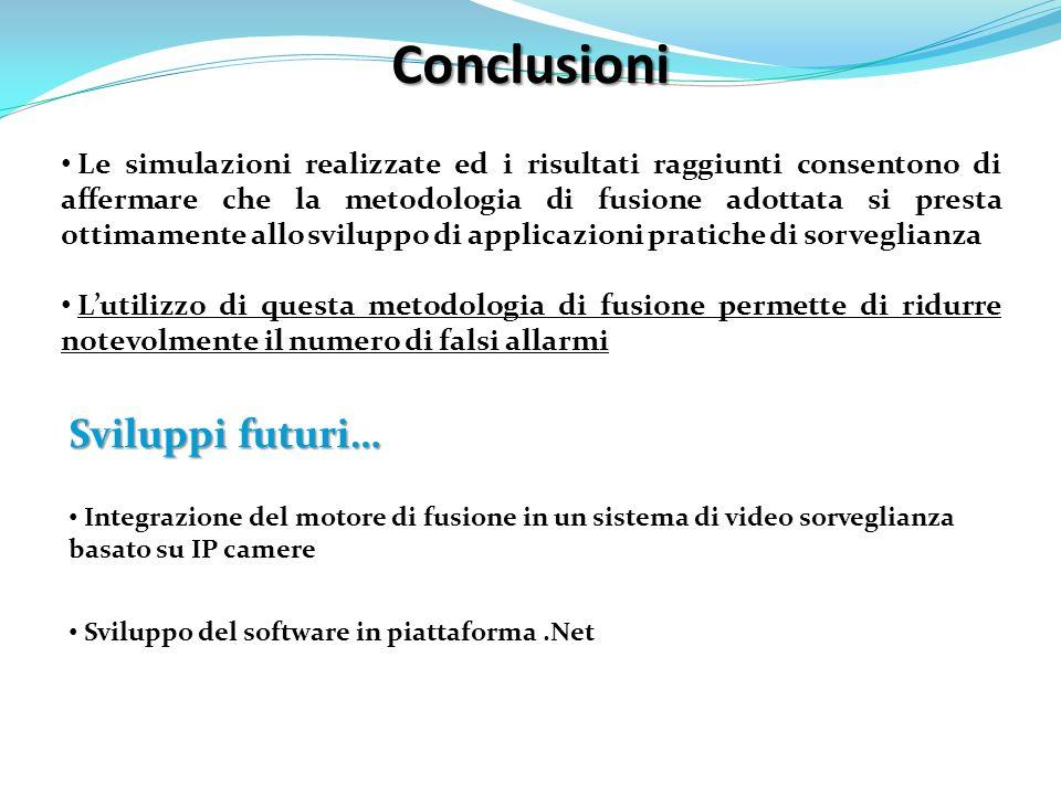 Conclusioni Le simulazioni realizzate ed i risultati raggiunti consentono di affermare che la metodologia di fusione adottata si presta ottimamente al