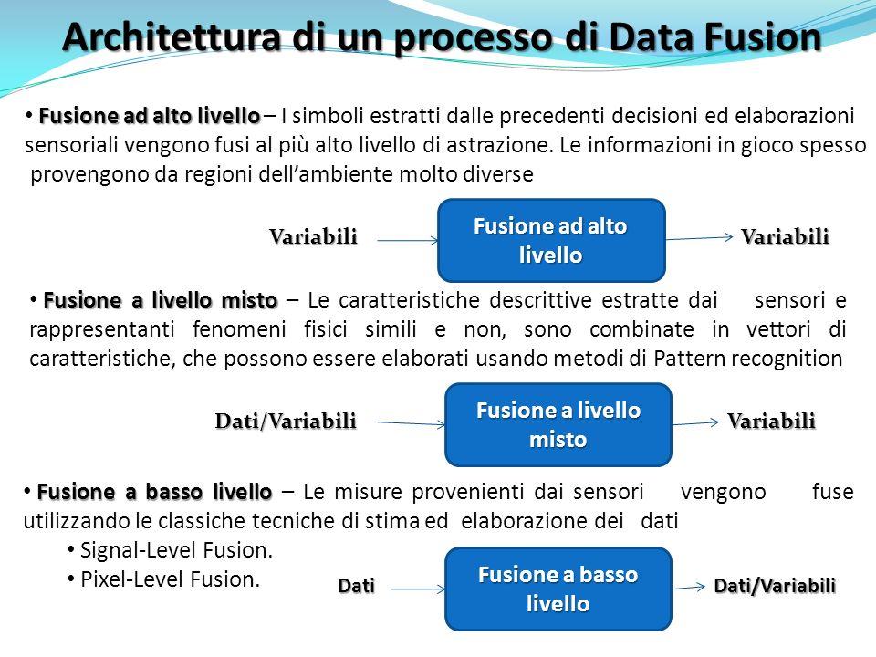 Architettura di un processo di Data Fusion Fusione a basso livello Fusione a basso livello – Le misure provenienti dai sensori vengono fuse utilizzand