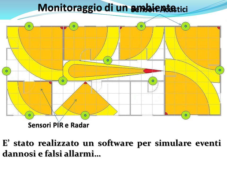 E stato realizzato un software per simulare eventi dannosi e falsi allarmi…