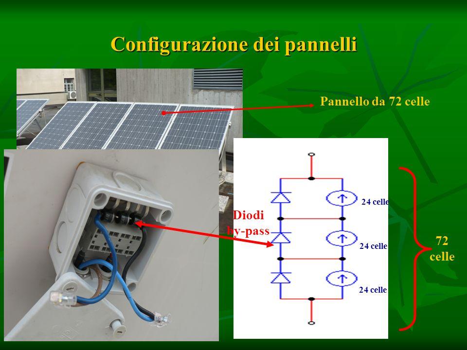 Configurazione dei pannelli 24 celle 72 celle Diodi by-pass Pannello da 72 celle