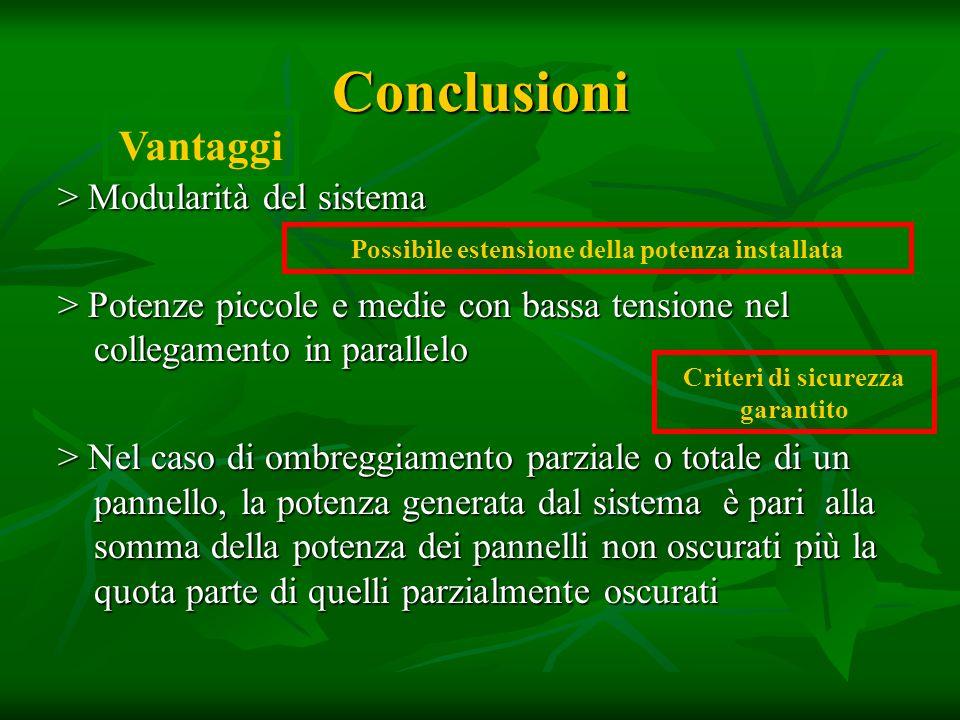 Conclusioni > Modularità del sistema > Potenze piccole e medie con bassa tensione nel collegamento in parallelo > Nel caso di ombreggiamento parziale