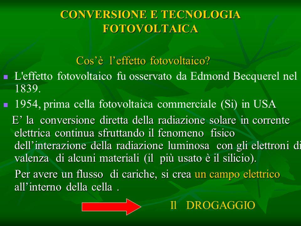 CONVERSIONE E TECNOLOGIA FOTOVOLTAICA Cosè leffetto fotovoltaico? Cosè leffetto fotovoltaico? L'effetto fotovoltaico fu osservato da Edmond Becquerel
