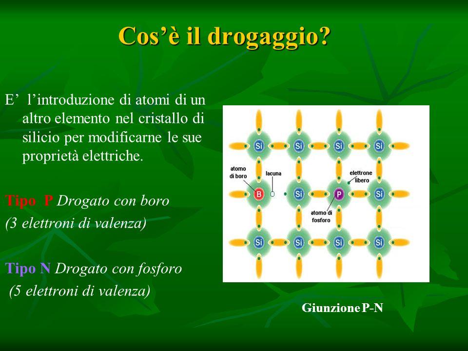 Cosè il drogaggio? Cosè il drogaggio? E lintroduzione di atomi di un altro elemento nel cristallo di silicio per modificarne le sue proprietà elettric