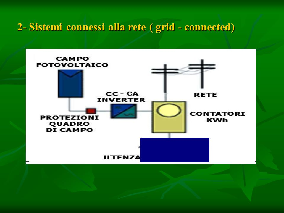 2- Sistemi connessi alla rete ( grid - connected)