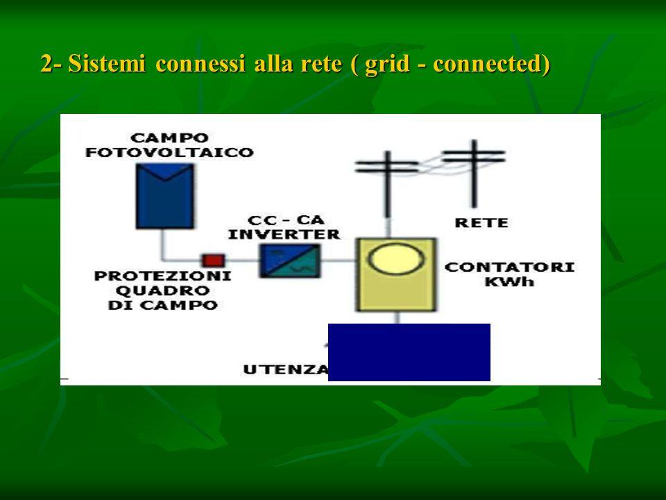 Caratteristiche campo 1 e campo 2 in serie V-P Vco 2 Vcoi min I CC totT = 24 °C Irr = 670 W/m²