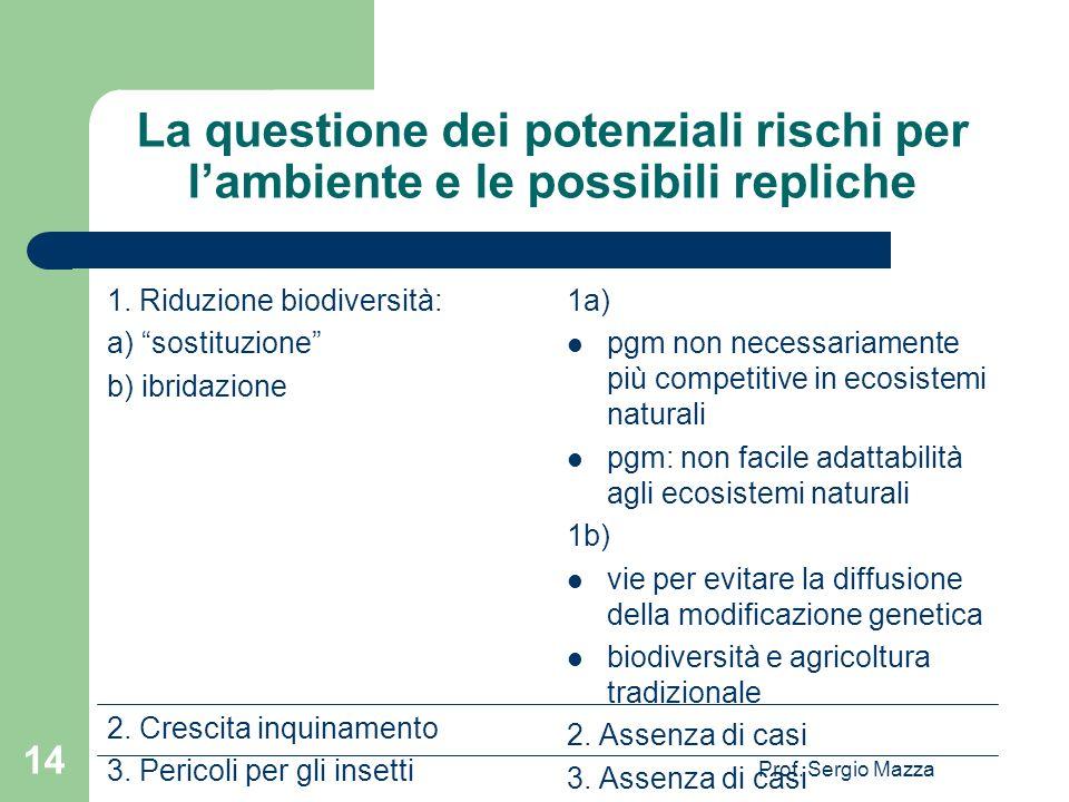 Prof. Sergio Mazza 14 La questione dei potenziali rischi per lambiente e le possibili repliche 1. Riduzione biodiversità: a) sostituzione b) ibridazio