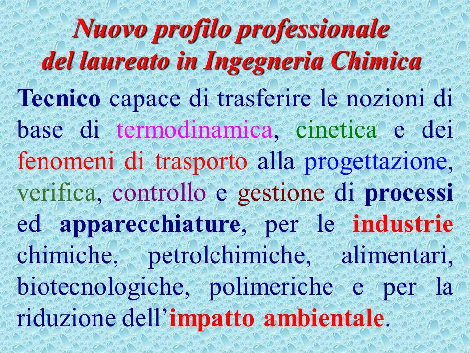progettazione tutti i settori Lingegnere chimico è un esperto di processi e di progettazione di impianti utilizzabili in tutti i settori dellindustria