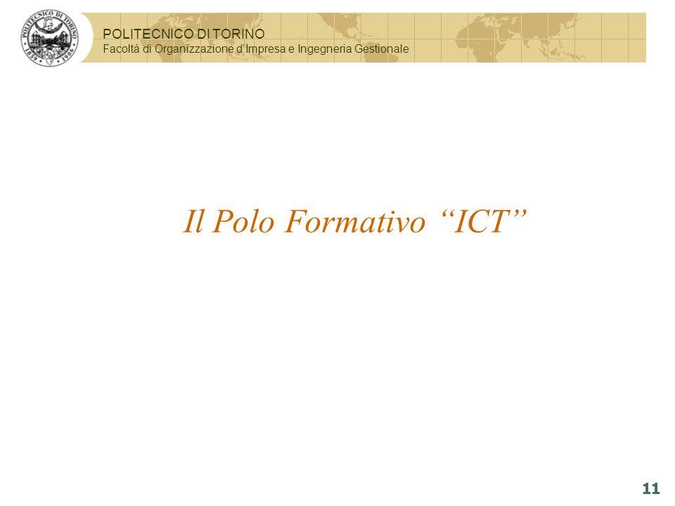 POLITECNICO DI TORINO Facoltà di Organizzazione dImpresa e Ingegneria Gestionale 11 Il Polo Formativo ICT