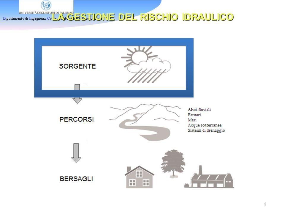 Dipartimento di Ingegneria Civile, Ambientale e Aerospaziale LA GESTIONE DEL RISCHIO IDRAULICO 4