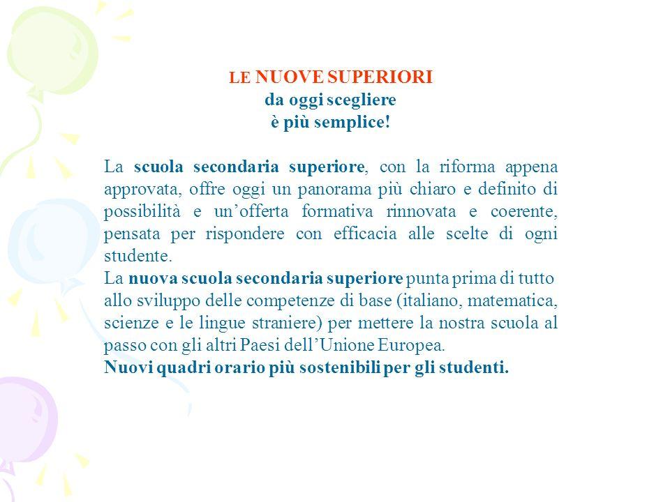 ORIENTAMENTO SCOLASTICO Iscrizione studenti Scuola Secondaria di II grado entro 12 febbraio 2011