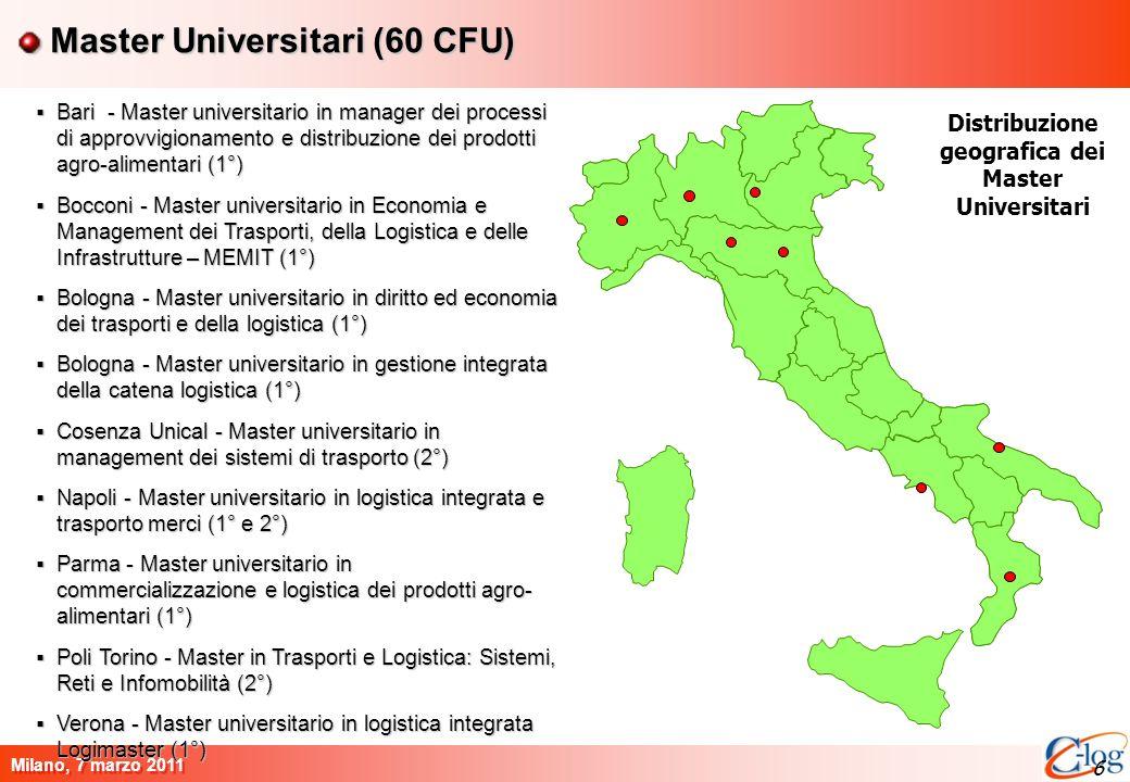 6 Milano, 7 marzo 2011 6 Master Universitari (60 CFU) Distribuzione geografica dei Master Universitari Bari - Master universitario in manager dei proc