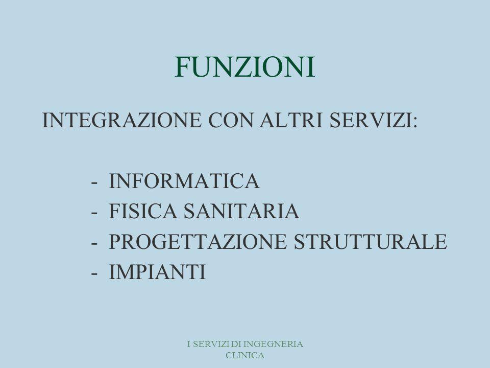 I SERVIZI DI INGEGNERIA CLINICA FUNZIONI INTEGRAZIONE CON ALTRI SERVIZI: - INFORMATICA - FISICA SANITARIA - PROGETTAZIONE STRUTTURALE - IMPIANTI