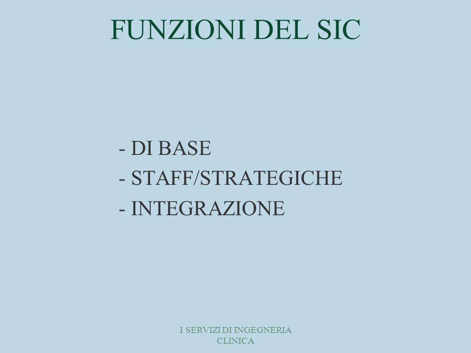 FUNZIONI DEL SIC - DI BASE - STAFF/STRATEGICHE - INTEGRAZIONE