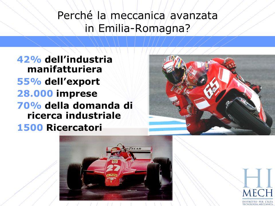 Perché la meccanica avanzata in Emilia-Romagna.