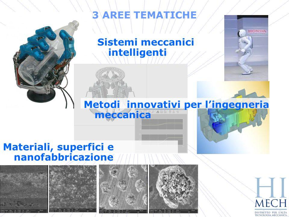 COORDINATORE INFM - National Research Center on nanoStructures and bioSystems at Surfaces (S3) - Modena PARTNER CINECA - Consorzio Interuniversitario per il calcolo Automatico dell Italia nord-orientale dell Università - Casalecchio di Reno (BO) CNR-ISMN - Istituto per lo Studio dei Materiali Nanostrutturati - Sede di Bologna - Bologna Alter Srl - Reggio Emilia Arcotronics Industries SpA - Sasso Marconi (BO) Modena Centro Prove Srl - Modena Tecno-pro Srl - Formigine (MO) Università di Ferrara - Dip.