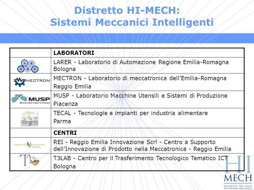 CENTRI Distretto HI-MECH Materiali, superficie nanofabbricazione CALL - Centro per l innovazione nell Applicazione delle Leghe Leggere - Bologna
