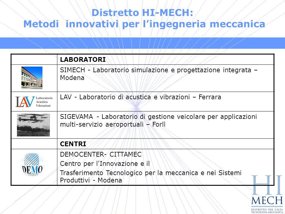 Distretto HI-MECH: Metodi innovativi per lingegneria meccanica LABORATORI SIMECH - Laboratorio simulazione e progettazione integrata – Modena LAV - Laboratorio di acustica e vibrazioni – Ferrara SIGEVAMA - Laboratorio di gestione veicolare per applicazioni multi-servizio aeroportuali – Forlì CENTRI DEMOCENTER- CITTAMEC Centro per l Innovazione e il Trasferimento Tecnologico per la meccanica e nei Sistemi Produttivi - Modena