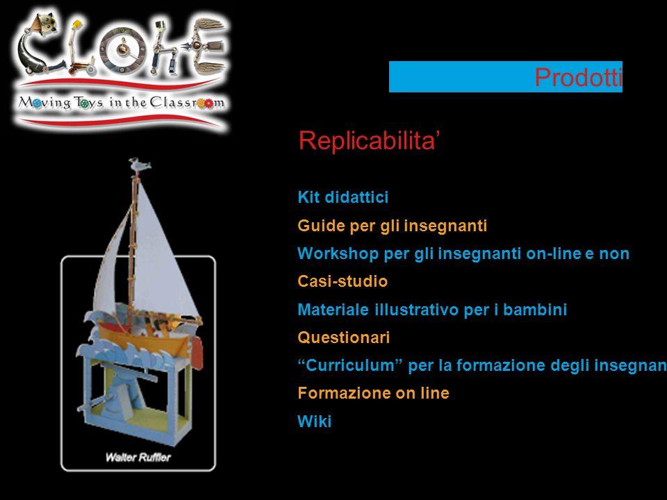 Prodotti Replicabilita Kit didattici Guide per gli insegnanti Workshop per gli insegnanti on-line e non Casi-studio Materiale illustrativo per i bambini Questionari Curriculum per la formazione degli insegnanti Formazione on line Wiki