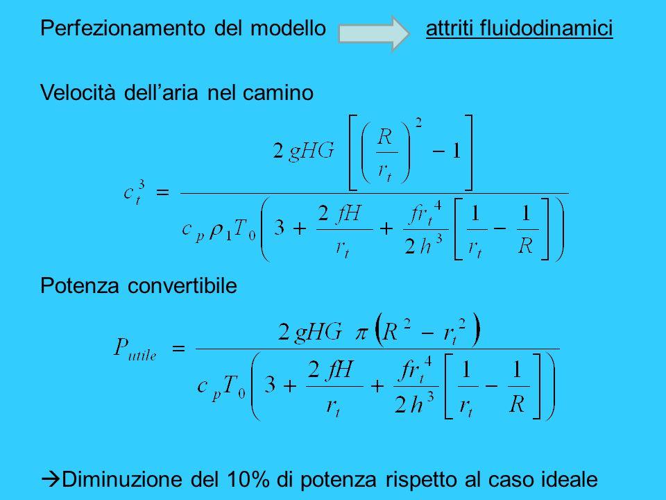 Perfezionamento del modello attriti fluidodinamici Velocità dellaria nel camino Potenza convertibile Diminuzione del 10% di potenza rispetto al caso i
