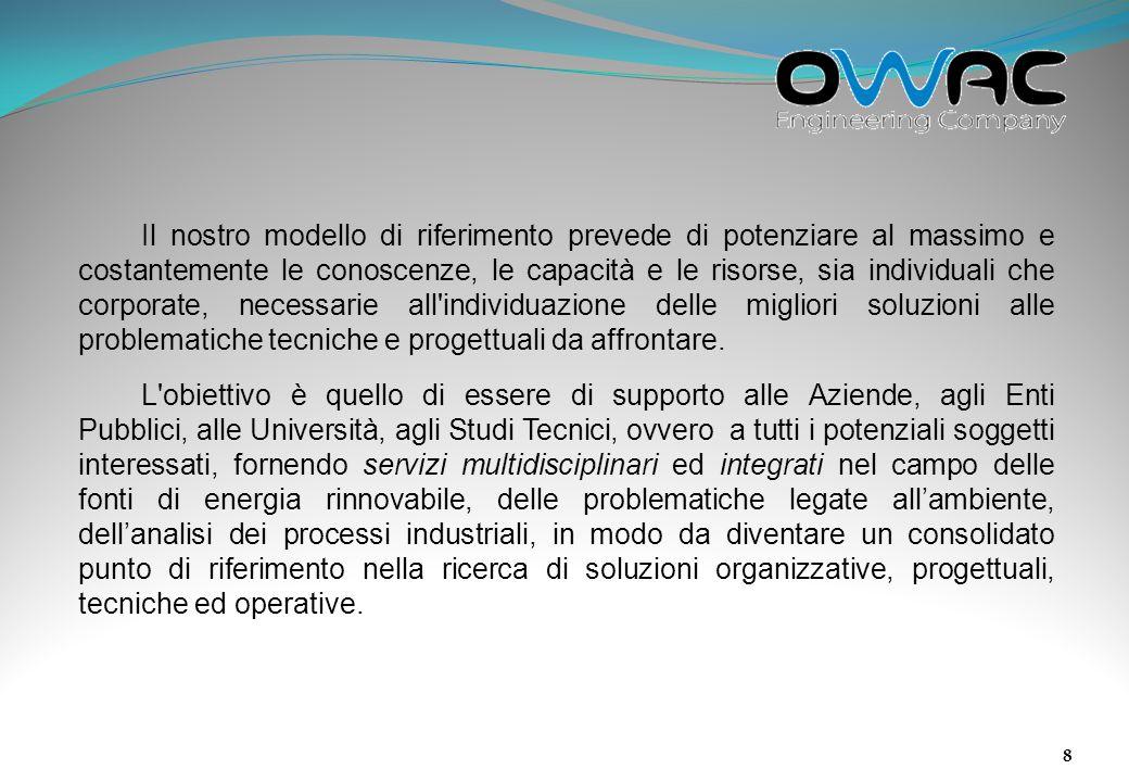 9 AREE DI OPERATIVITÀ La OWAC offre i seguenti servizi: –Servizi di ingegneria ambientale; –Servizi di ingegneria energetica; –Progettazione di impianti industriali; –Consulenza e redazione di sistemi di gestione della salute e sicurezza sul lavoro ai sensi del D.Lgs.