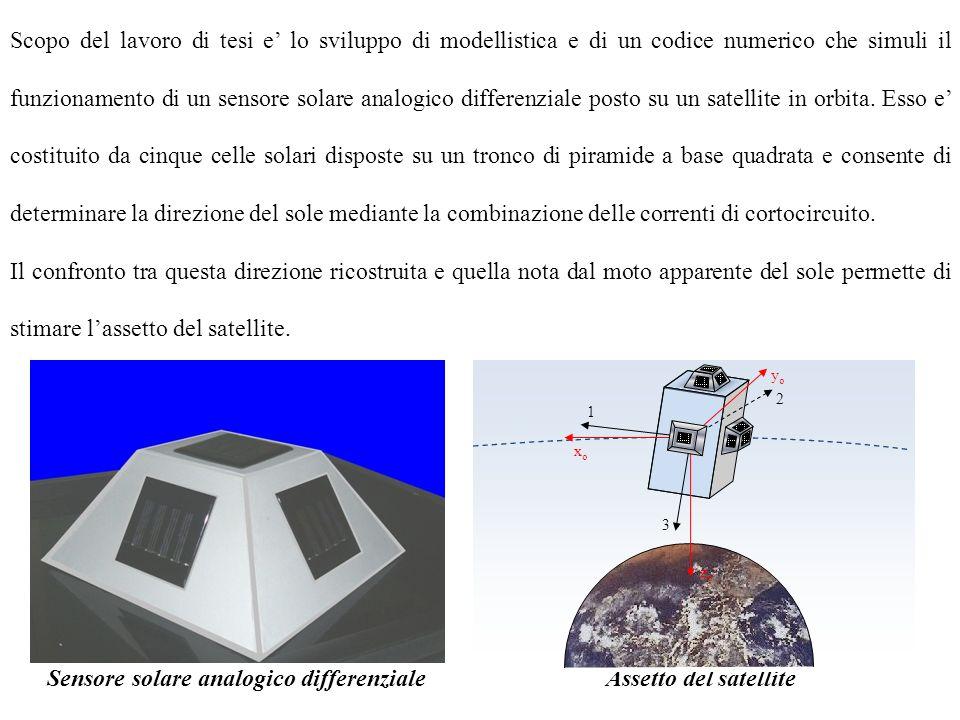 Scopo del lavoro di tesi e lo sviluppo di modellistica e di un codice numerico che simuli il funzionamento di un sensore solare analogico differenziale posto su un satellite in orbita.
