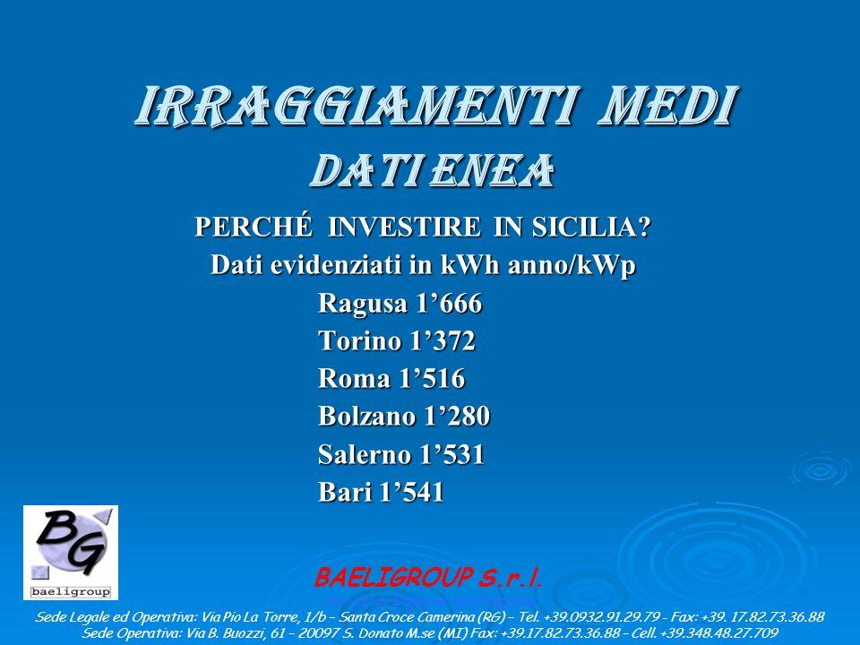 IRRAGGIAMENTI MEDI DATI ENEA PERCHÉ INVESTIRE IN SICILIA.