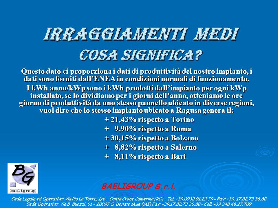 IRRAGGIAMENTI MEDI COSA SIGNIFICA.