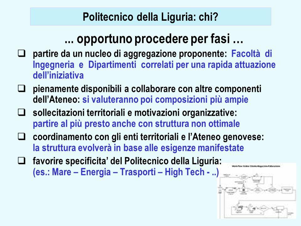 12... opportuno procedere per fasi … partire da un nucleo di aggregazione proponente: Facoltà di Ingegneria e Dipartimenti correlati per una rapida at