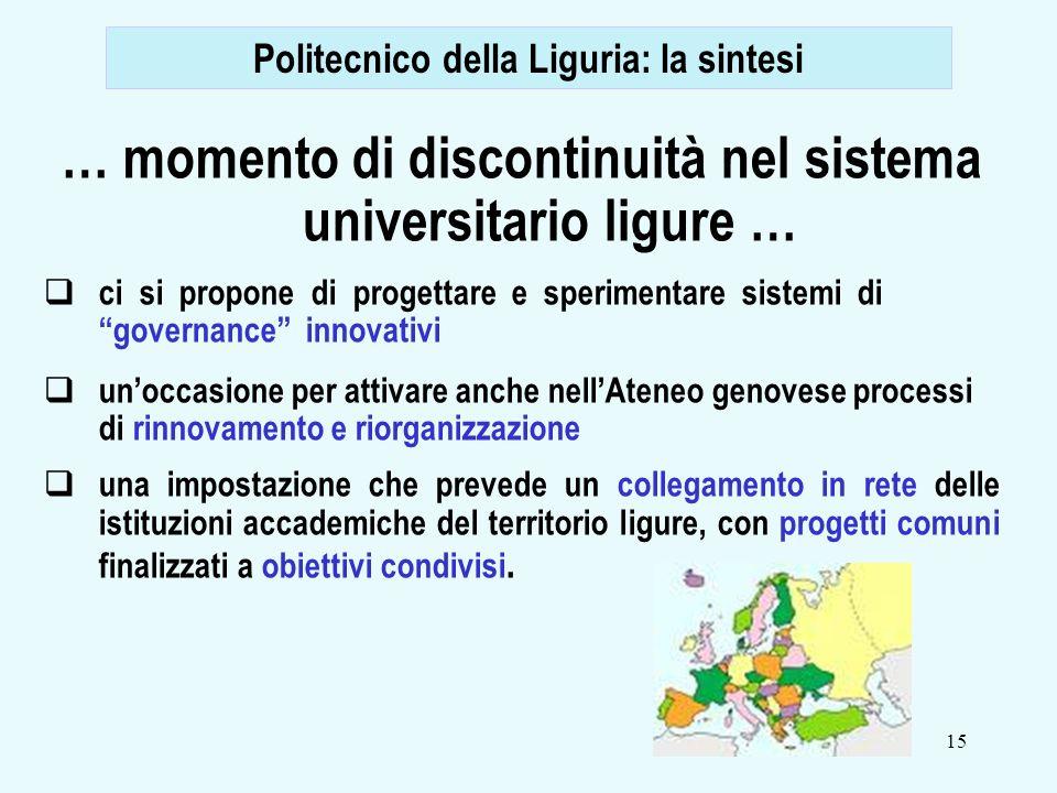 15 … momento di discontinuità nel sistema universitario ligure … ci si propone di progettare e sperimentare sistemi di governance innovativi unoccasio