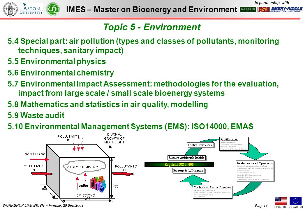 Pag. 14 IMES – Master on Bioenergy and Environment in partnership with FIPSE - USDG EAC - EC WORKSHOP LIFE BIOSIT – Firenze, 29 Sett.2003 Topic 5 - En