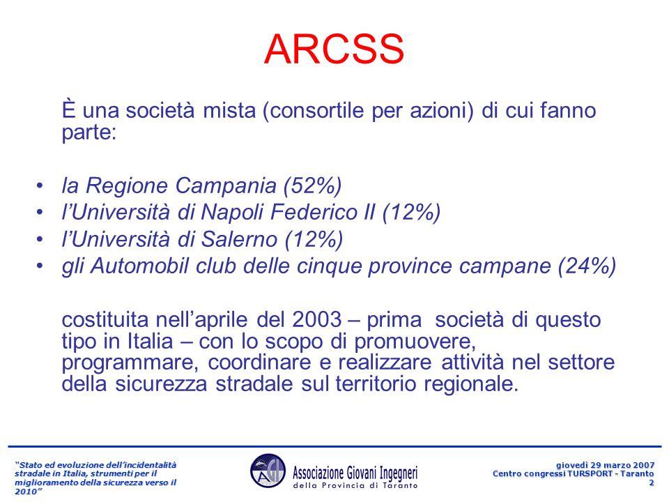Stato ed evoluzione dellincidentalità stradale in Italia, strumenti per il miglioramento della sicurezza verso il 2010 giovedì 29 marzo 2007 Centro congressi TURSPORT - Taranto 13 4/3.