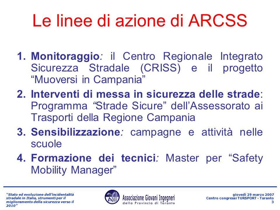 Stato ed evoluzione dellincidentalità stradale in Italia, strumenti per il miglioramento della sicurezza verso il 2010 giovedì 29 marzo 2007 Centro congressi TURSPORT - Taranto 4 1/1.