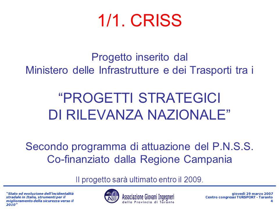Stato ed evoluzione dellincidentalità stradale in Italia, strumenti per il miglioramento della sicurezza verso il 2010 giovedì 29 marzo 2007 Centro congressi TURSPORT - Taranto 5 1/2.
