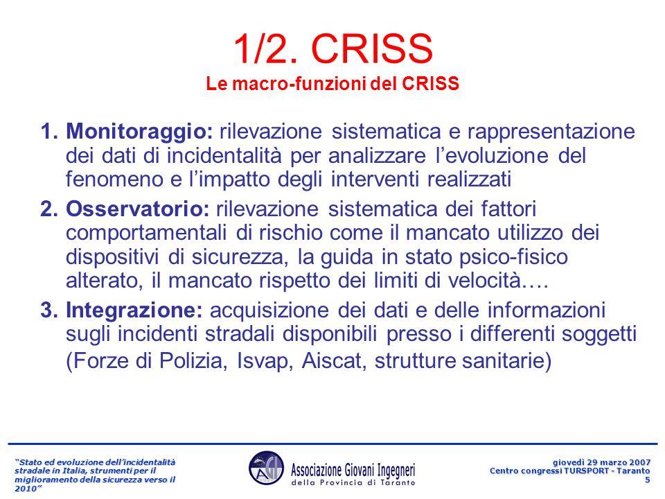 Stato ed evoluzione dellincidentalità stradale in Italia, strumenti per il miglioramento della sicurezza verso il 2010 giovedì 29 marzo 2007 Centro congressi TURSPORT - Taranto 6 1/3.