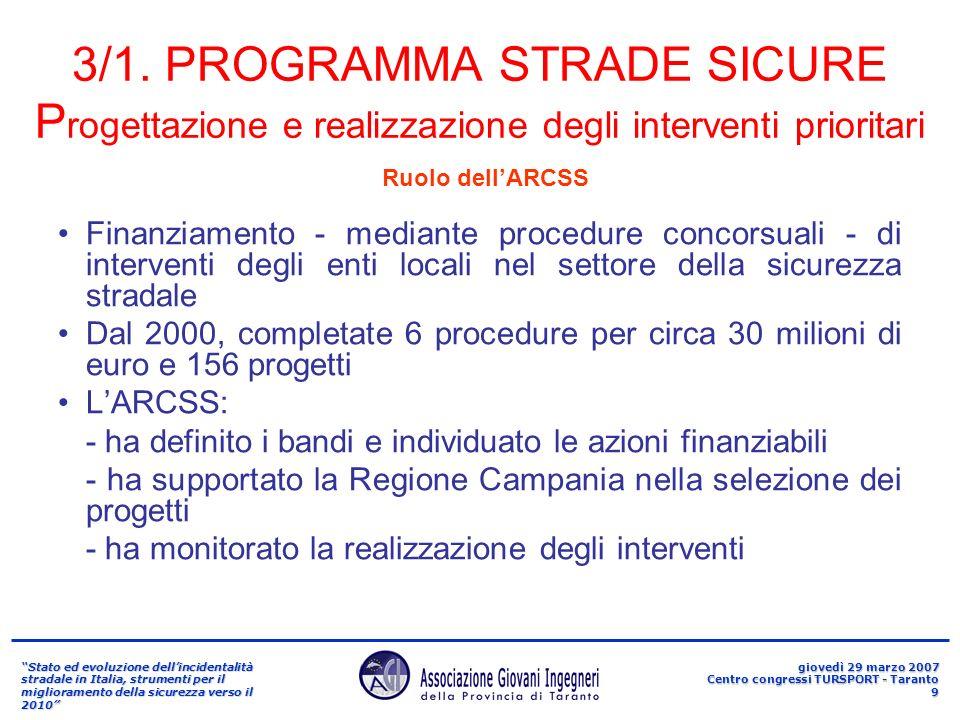 Stato ed evoluzione dellincidentalità stradale in Italia, strumenti per il miglioramento della sicurezza verso il 2010 giovedì 29 marzo 2007 Centro congressi TURSPORT - Taranto 10 3/2.