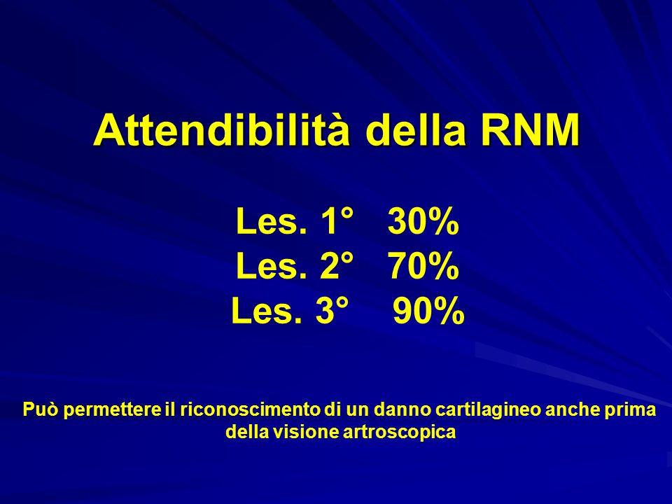 Attendibilità della RNM Les.1° 30% Les. 2° 70% Les.