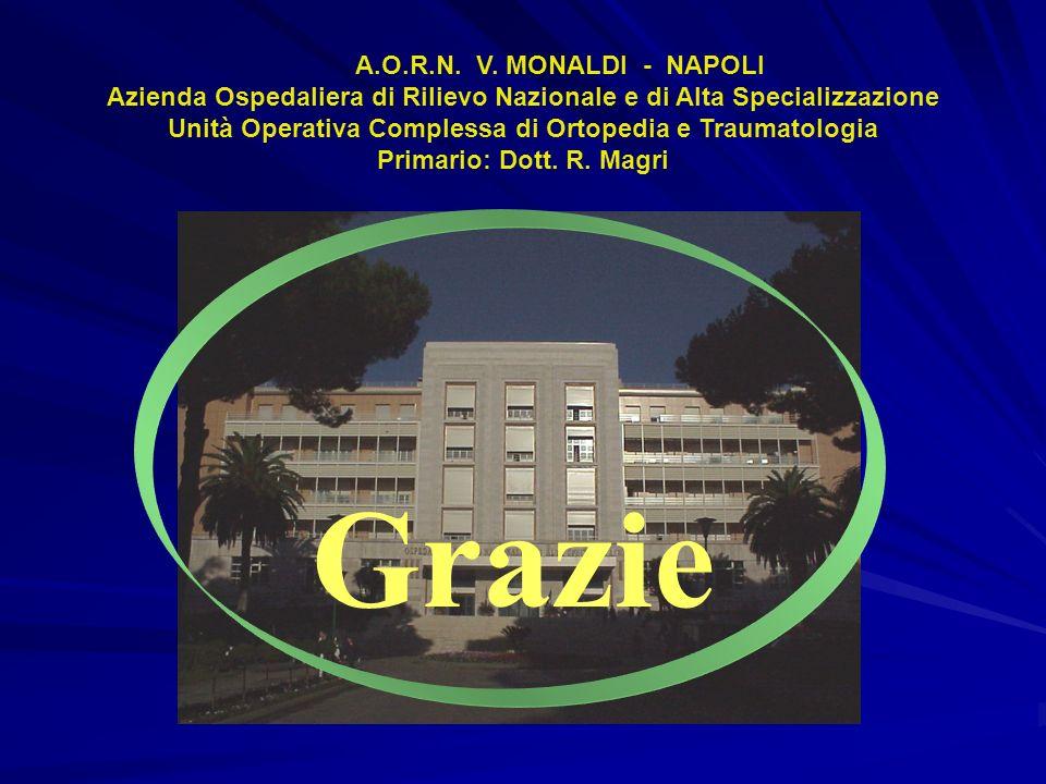 A.O.R.N. V. MONALDI - NAPOLI Azienda Ospedaliera di Rilievo Nazionale e di Alta Specializzazione Unità Operativa Complessa di Ortopedia e Traumatologi
