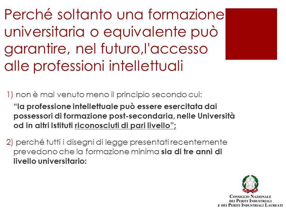 1) non è mai venuto meno il principio secondo cui: la professione intellettuale può essere esercitata dai possessori di formazione post-secondaria, ne