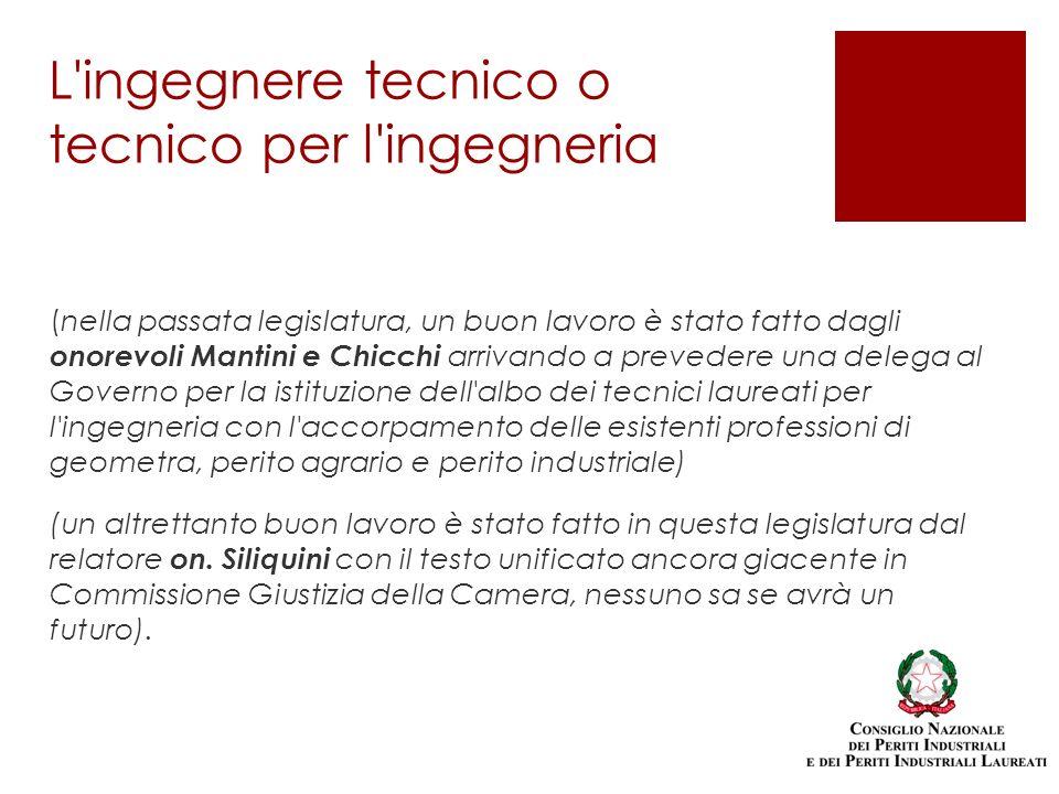 (nella passata legislatura, un buon lavoro è stato fatto dagli onorevoli Mantini e Chicchi arrivando a prevedere una delega al Governo per la istituzi