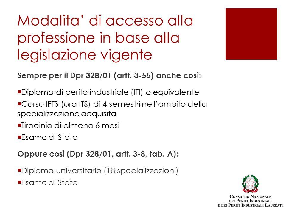 Sempre per il Dpr 328/01 (artt. 3-55) anche così: Diploma di perito industriale (ITI) o equivalente Corso IFTS (ora ITS) di 4 semestri nellambito dell