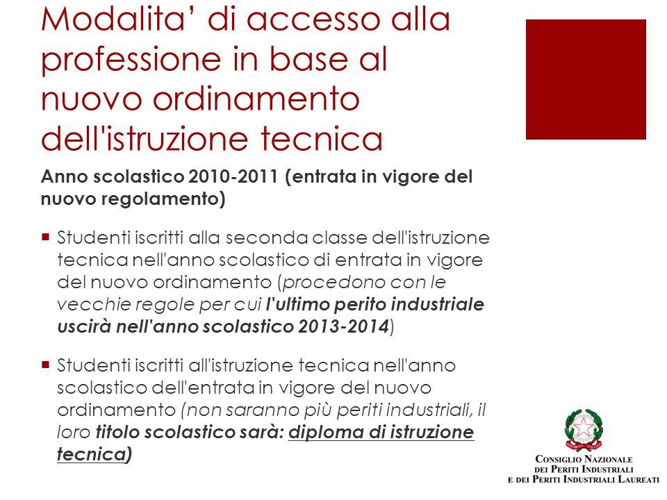 Modalita di accesso alla professione in base al nuovo ordinamento dell'istruzione tecnica Anno scolastico 2010-2011 (entrata in vigore del nuovo regol