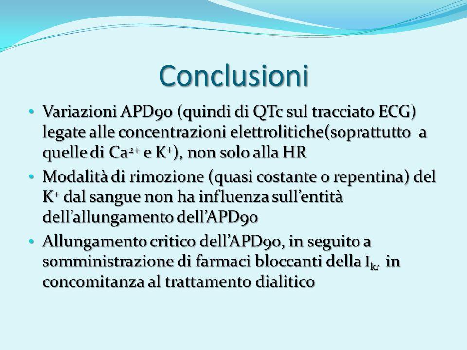 Conclusioni Variazioni APD90 (quindi di QTc sul tracciato ECG) legate alle concentrazioni elettrolitiche(soprattutto a quelle di Ca 2+ e K + ), non solo alla HR Variazioni APD90 (quindi di QTc sul tracciato ECG) legate alle concentrazioni elettrolitiche(soprattutto a quelle di Ca 2+ e K + ), non solo alla HR Modalità di rimozione (quasi costante o repentina) del K + dal sangue non ha influenza sullentità dellallungamento dellAPD90 Modalità di rimozione (quasi costante o repentina) del K + dal sangue non ha influenza sullentità dellallungamento dellAPD90 Allungamento critico dellAPD90, in seguito a somministrazione di farmaci bloccanti della I kr in concomitanza al trattamento dialitico Allungamento critico dellAPD90, in seguito a somministrazione di farmaci bloccanti della I kr in concomitanza al trattamento dialitico