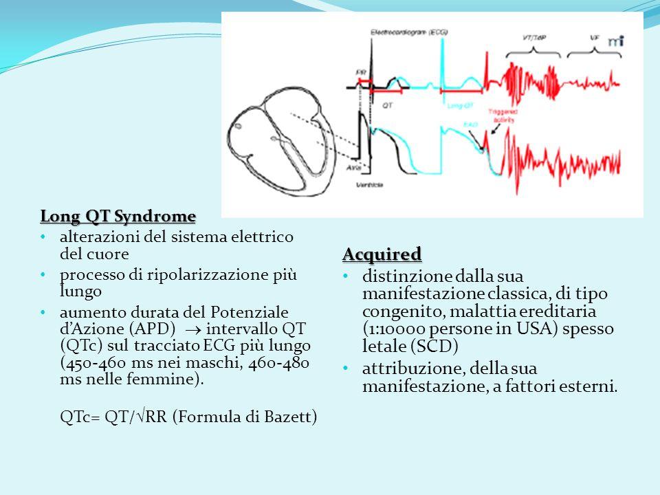 Long QT Syndrome alterazioni del sistema elettrico del cuore processo di ripolarizzazione più lungo aumento durata del Potenziale dAzione (APD) intervallo QT (QTc) sul tracciato ECG più lungo (450-460 ms nei maschi, 460-480 ms nelle femmine).